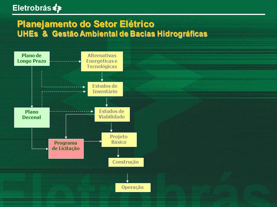 Eletrobrás Planejamento do Setor Elétrico UHEs & Gestão Ambiental de Bacias Hidrográficas Plano de Longo Prazo Alternativas Energéticas e Tecnológicas