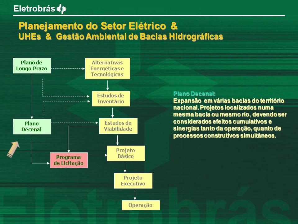 Eletrobrás Planejamento do Setor Elétrico & UHEs & Gestão Ambiental de Bacias Hidrográficas Plano de Longo Prazo Alternativas Energéticas e Tecnológic