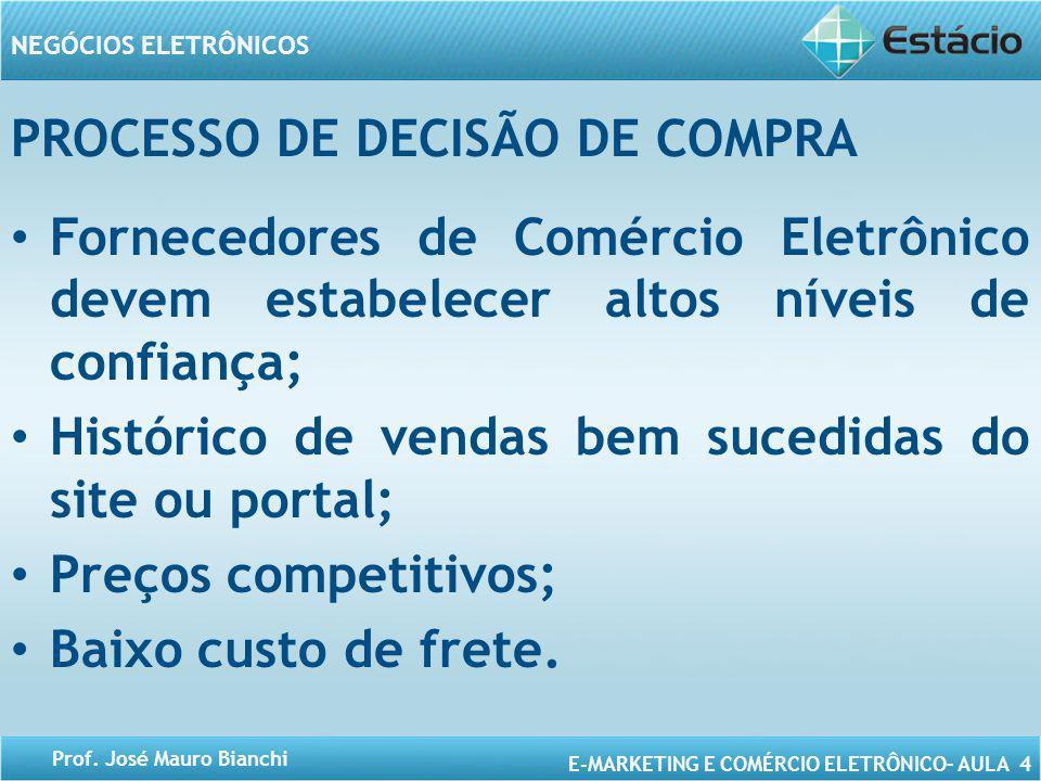 E-MARKETING E COMÉRCIO ELETRÔNICO– AULA 4 NEGÓCIOS ELETRÔNICOS Prof. José Mauro Bianchi PROCESSO DE DECISÃO DE COMPRA Fornecedores de Comércio Eletrôn