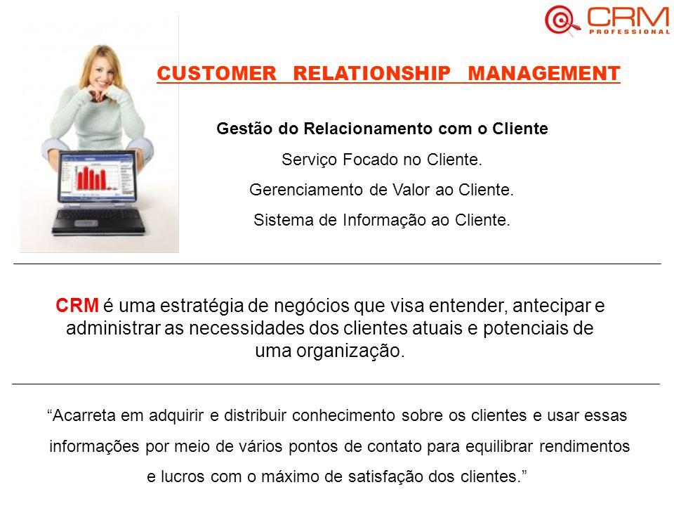 CUSTOMER RELATIONSHIP MANAGEMENT Gestão do Relacionamento com o Cliente Serviço Focado no Cliente.