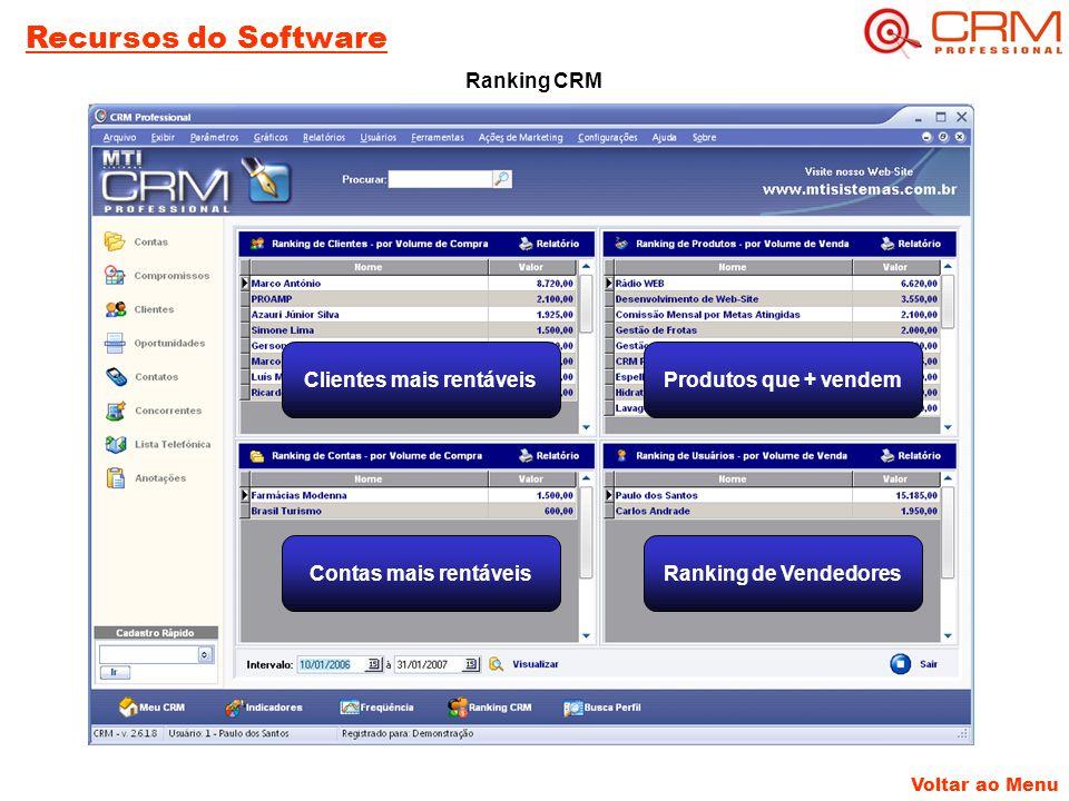 Voltar ao Menu Recursos do Software Ranking CRM Clientes mais rentáveisProdutos que + vendem Contas mais rentáveisRanking de Vendedores