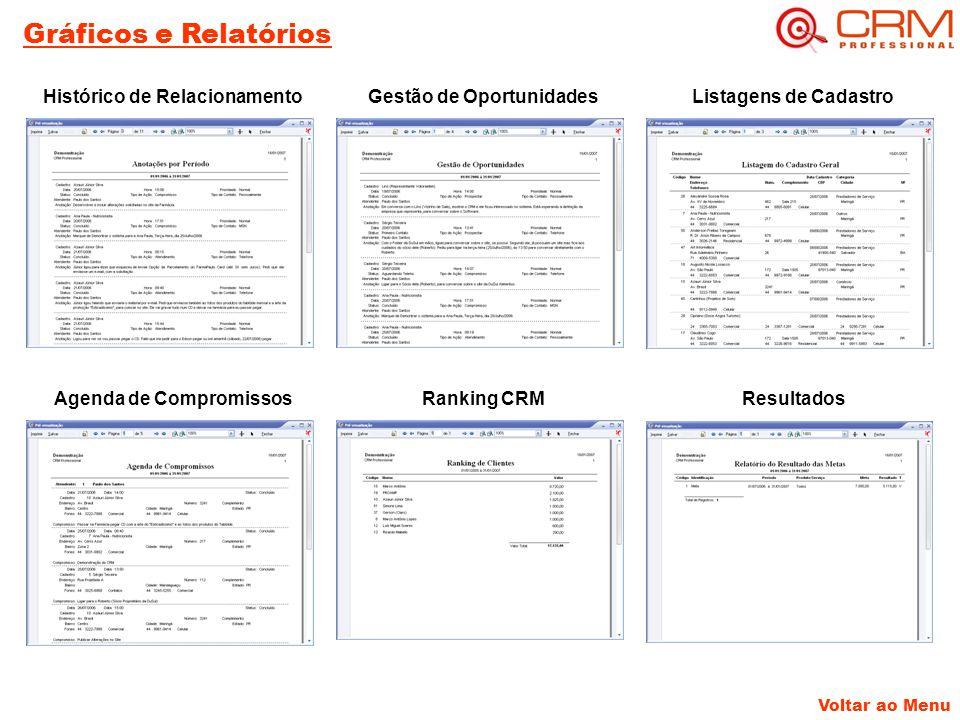 Voltar ao Menu Gráficos e Relatórios Histórico de RelacionamentoGestão de OportunidadesListagens de Cadastro Agenda de CompromissosRanking CRMResultados