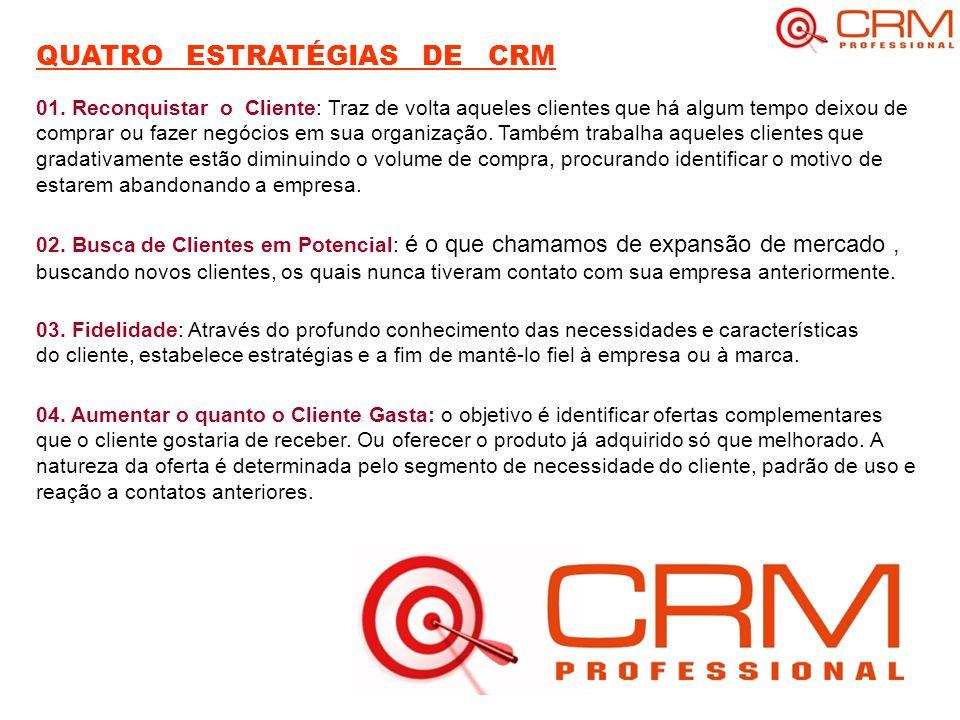 QUATRO ESTRATÉGIAS DE CRM 01.