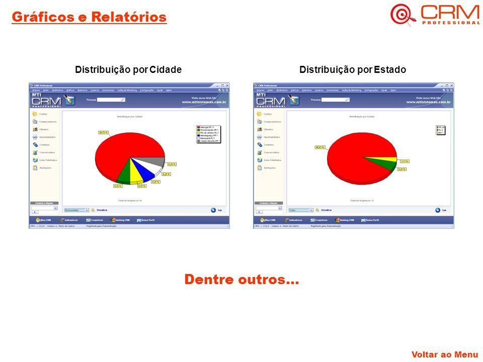 Voltar ao Menu Gráficos e Relatórios Distribuição por CidadeDistribuição por Estado Dentre outros...