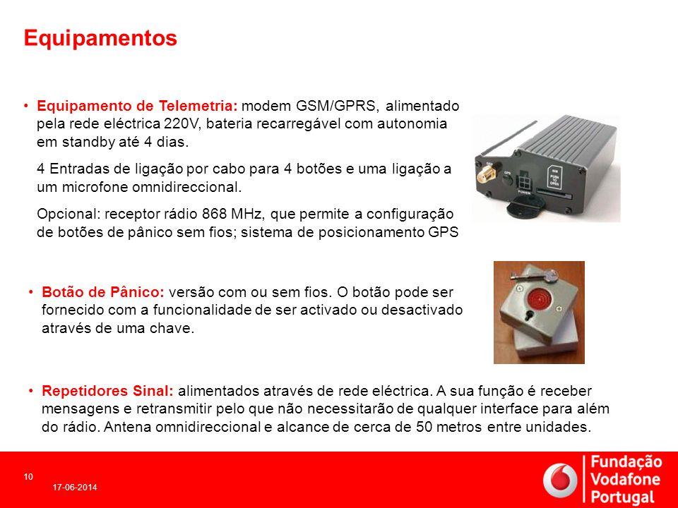17-06-2014 10 Equipamentos Equipamento de Telemetria: modem GSM/GPRS, alimentado pela rede eléctrica 220V, bateria recarregável com autonomia em stand