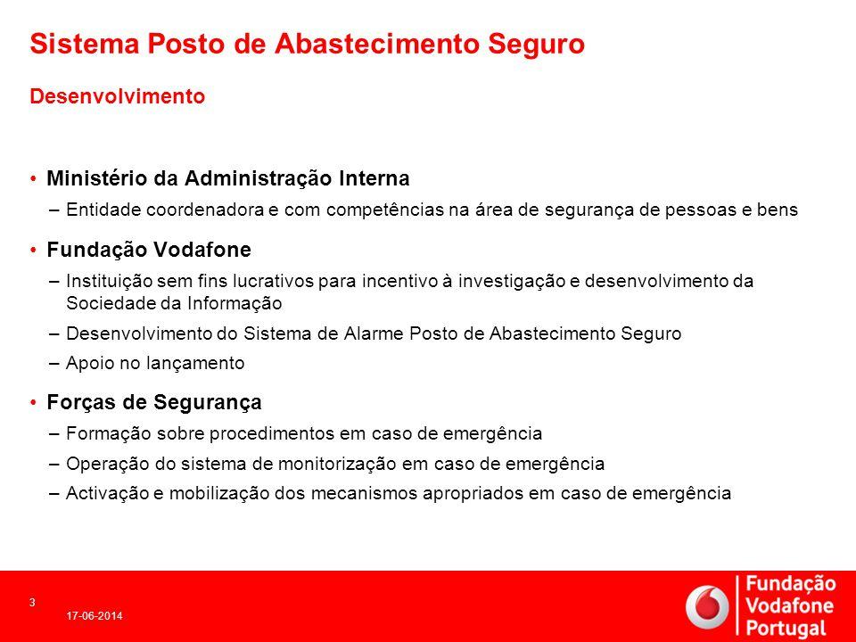 17-06-2014 3 Desenvolvimento Ministério da Administração Interna –Entidade coordenadora e com competências na área de segurança de pessoas e bens Fund
