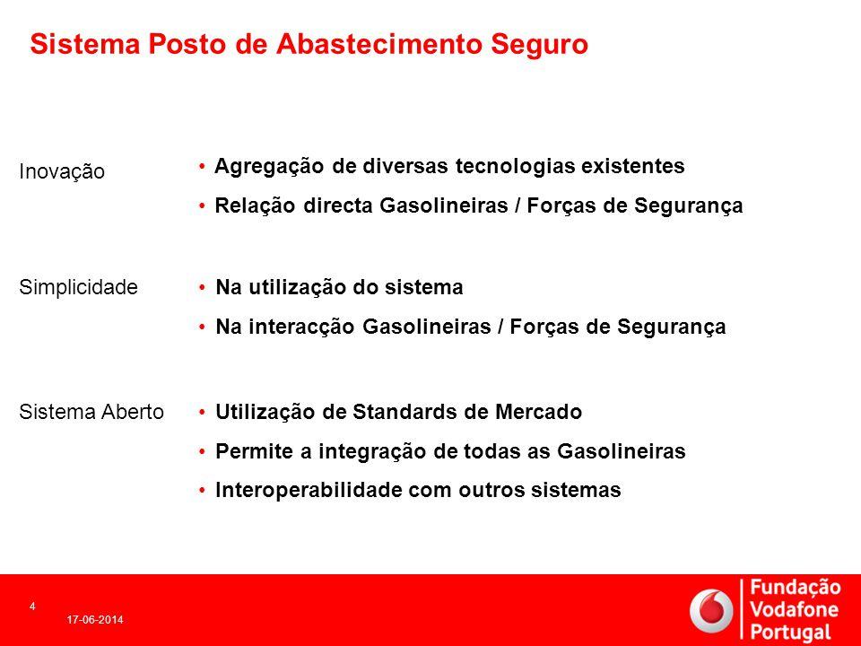 17-06-2014 4 Inovação Na utilização do sistema Na interacção Gasolineiras / Forças de Segurança Agregação de diversas tecnologias existentes Relação d