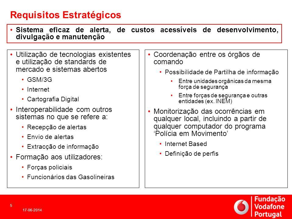 17-06-2014 5 Requisitos Estratégicos Sistema eficaz de alerta, de custos acessíveis de desenvolvimento, divulgação e manutenção Utilização de tecnolog