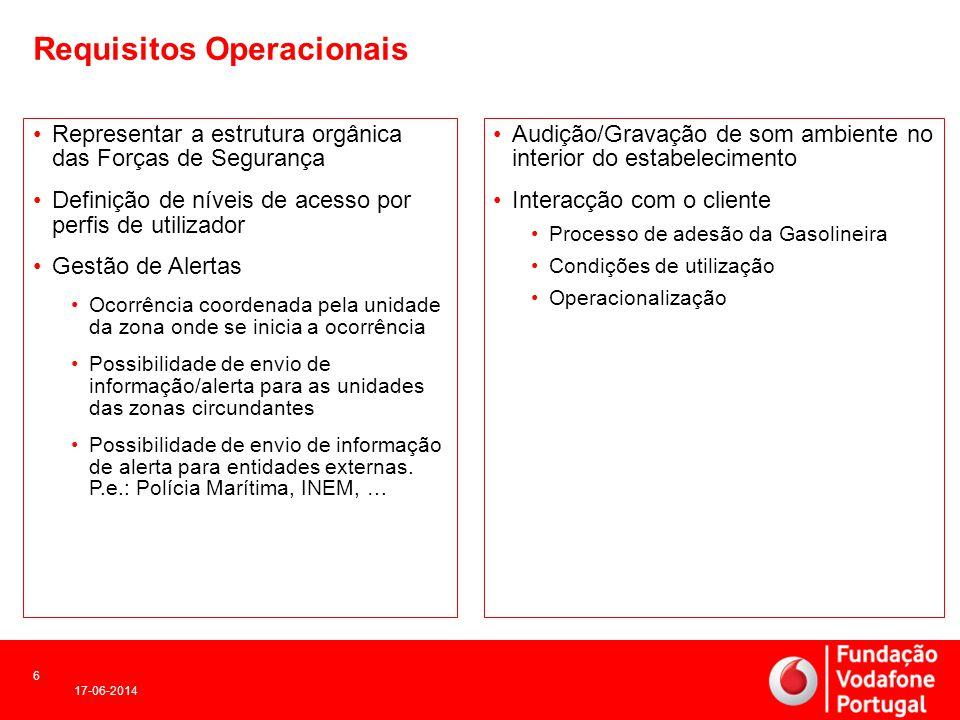 17-06-2014 6 Requisitos Operacionais Representar a estrutura orgânica das Forças de Segurança Definição de níveis de acesso por perfis de utilizador G
