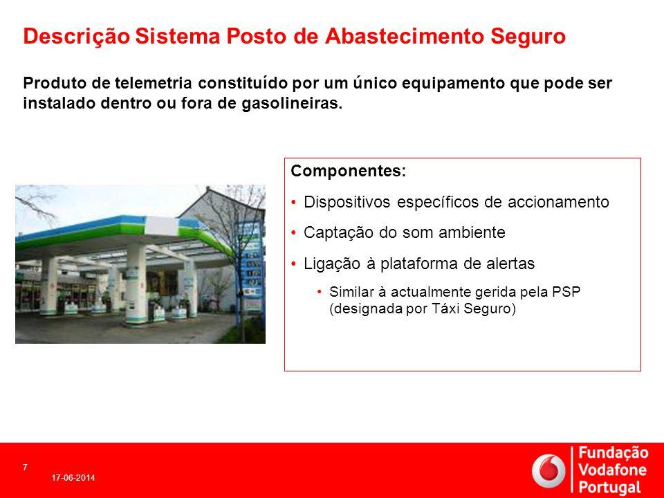 17-06-2014 7 Descrição Sistema Posto de Abastecimento Seguro Produto de telemetria constituído por um único equipamento que pode ser instalado dentro