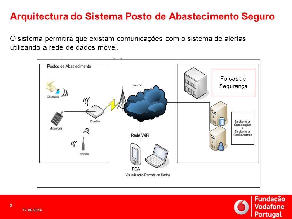 17-06-2014 8 Arquitectura do Sistema Posto de Abastecimento Seguro O sistema permitirá que existam comunicações com o sistema de alertas utilizando a