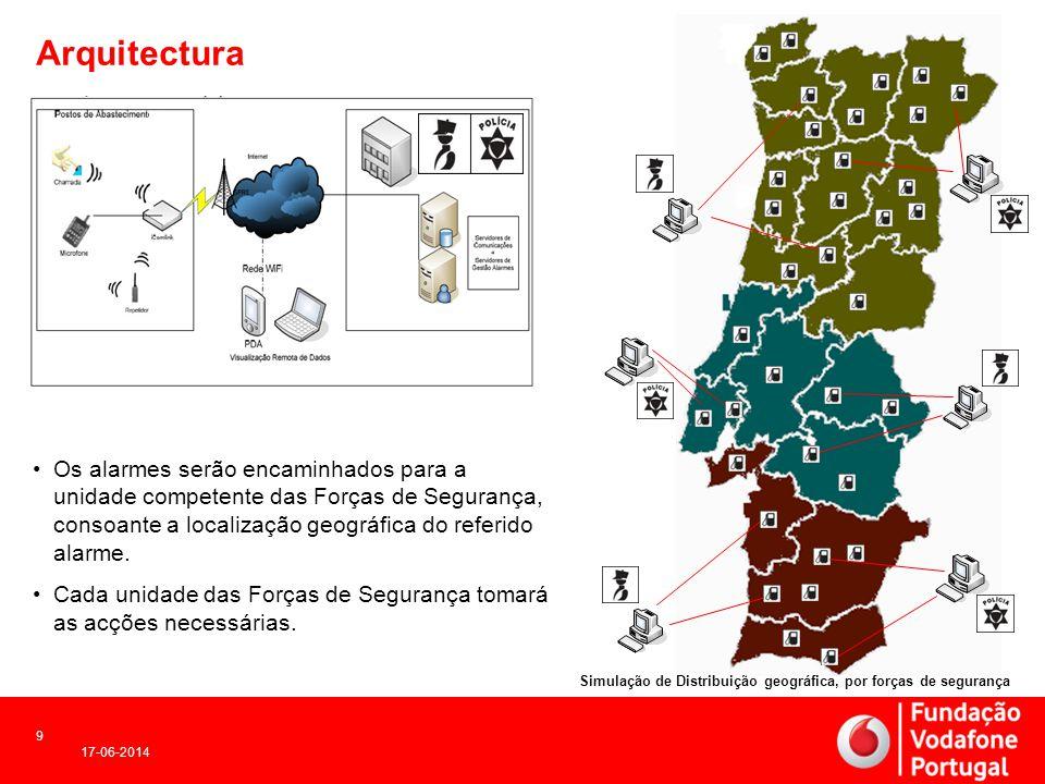 17-06-2014 9 Arquitectura Os alarmes serão encaminhados para a unidade competente das Forças de Segurança, consoante a localização geográfica do refer
