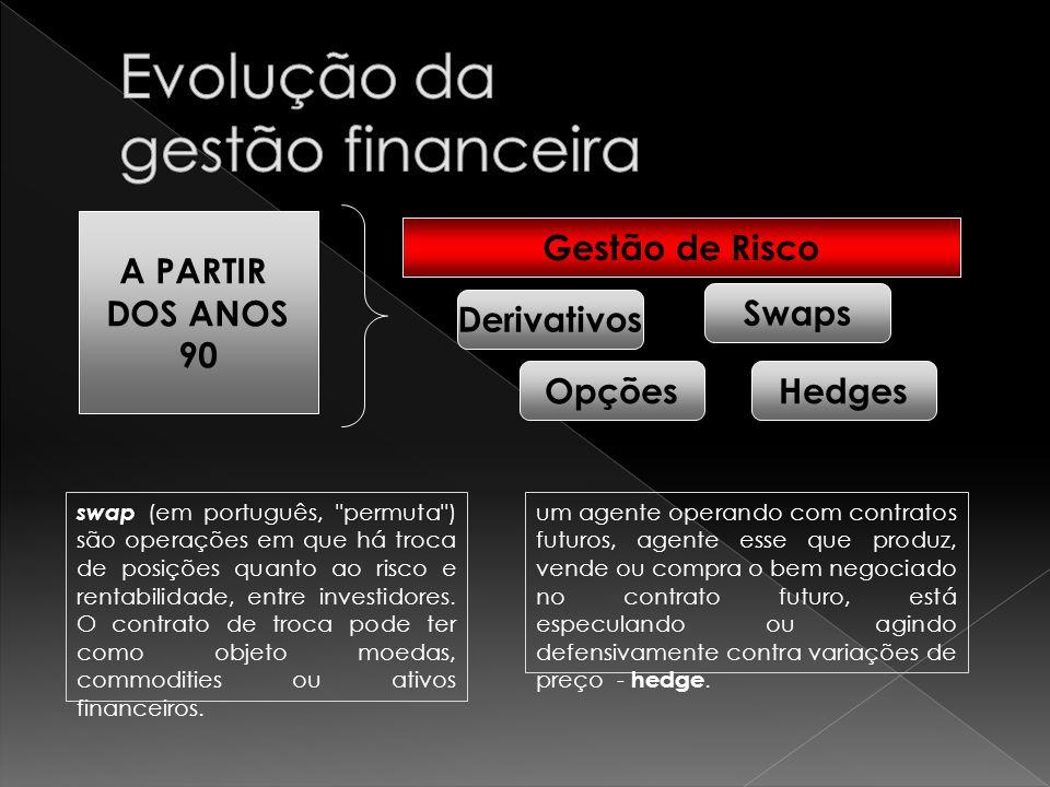 A PARTIR DOS ANOS 90 Gestão de Risco Derivativos Opções Swaps Hedges swap (em português,