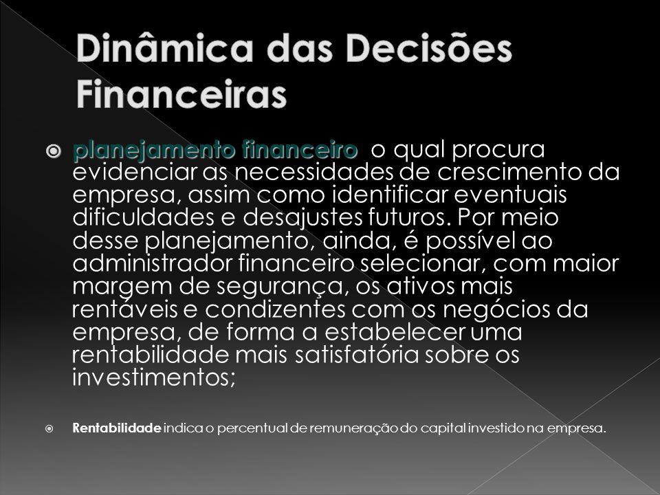 planejamento financeiro planejamento financeiro o qual procura evidenciar as necessidades de crescimento da empresa, assim como identificar eventuais
