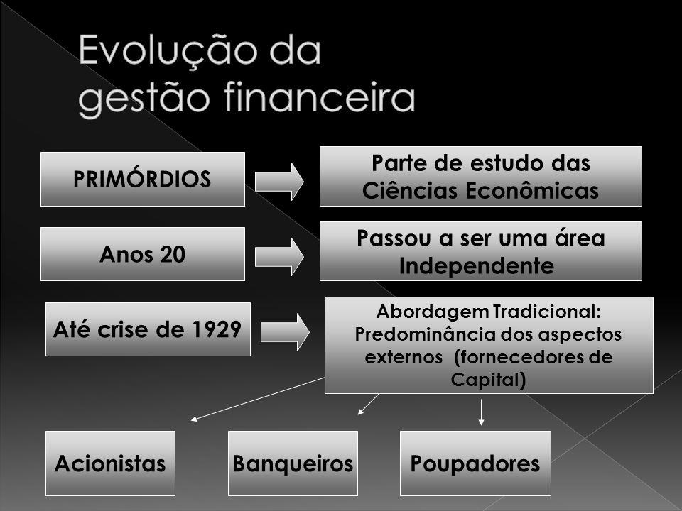 PRIMÓRDIOS Parte de estudo das Ciências Econômicas Anos 20 Passou a ser uma área Independente Até crise de 1929 Abordagem Tradicional: Predominância d