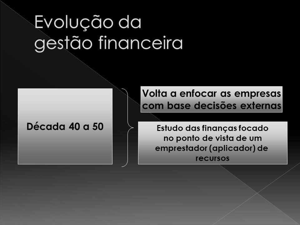 Década 40 a 50 Volta a enfocar as empresas com base decisões externas Estudo das finanças focado no ponto de vista de um emprestador (aplicador) de re