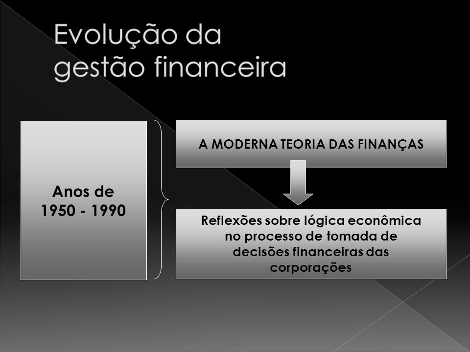 A MODERNA TEORIA DAS FINANÇAS Anos de 1950 - 1990 Reflexões sobre lógica econômica no processo de tomada de decisões financeiras das corporações
