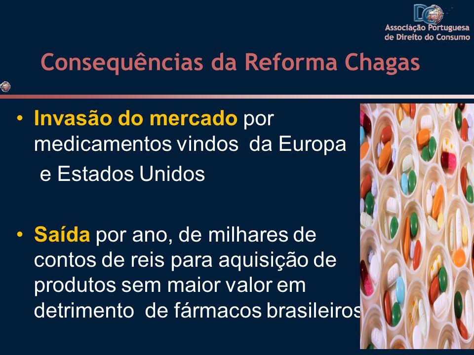 Consequências da Reforma Chagas Invasão do mercado por medicamentos vindos da Europa e Estados Unidos Saída por ano, de milhares de contos de reis para aquisição de produtos sem maior valor em detrimento de fármacos brasileiros