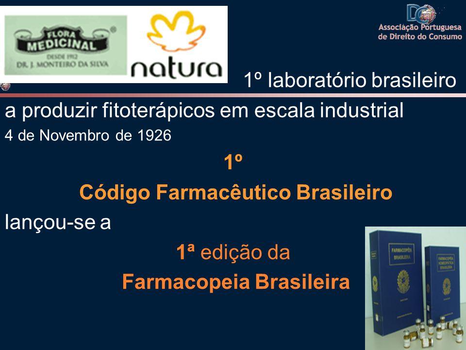 1º laboratório brasileiro a produzir fitoterápicos em escala industrial 4 de Novembro de 1926 1º Código Farmacêutico Brasileiro lançou-se a 1ª edição