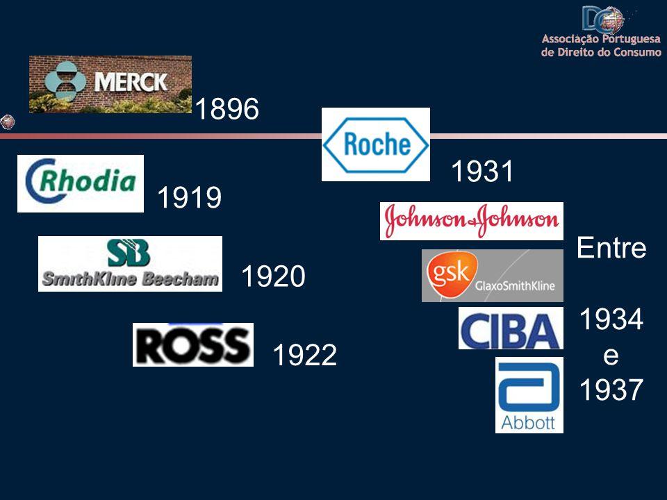1919 1920 1922 1896 1931 Entre 1934 e 1937