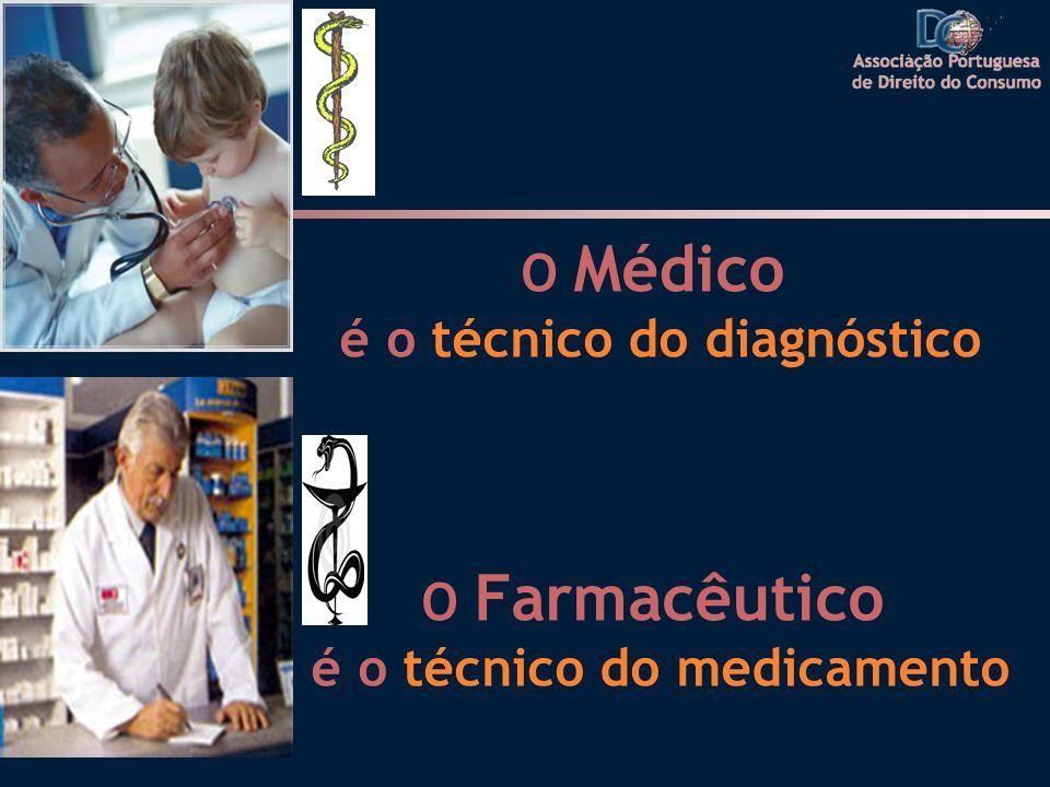 O Médico é o técnico do diagnóstico O Farmacêutico é o técnico do medicamento