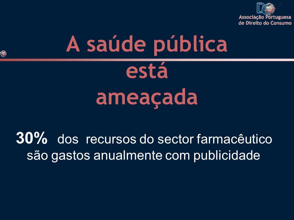 A saúde pública está ameaçada 30% dos recursos do sector farmacêutico são gastos anualmente com publicidade