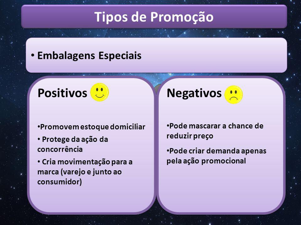 Tipos de Promoção Juntou Trocou Certo nº de comprovantes é trocado por um prêmio.