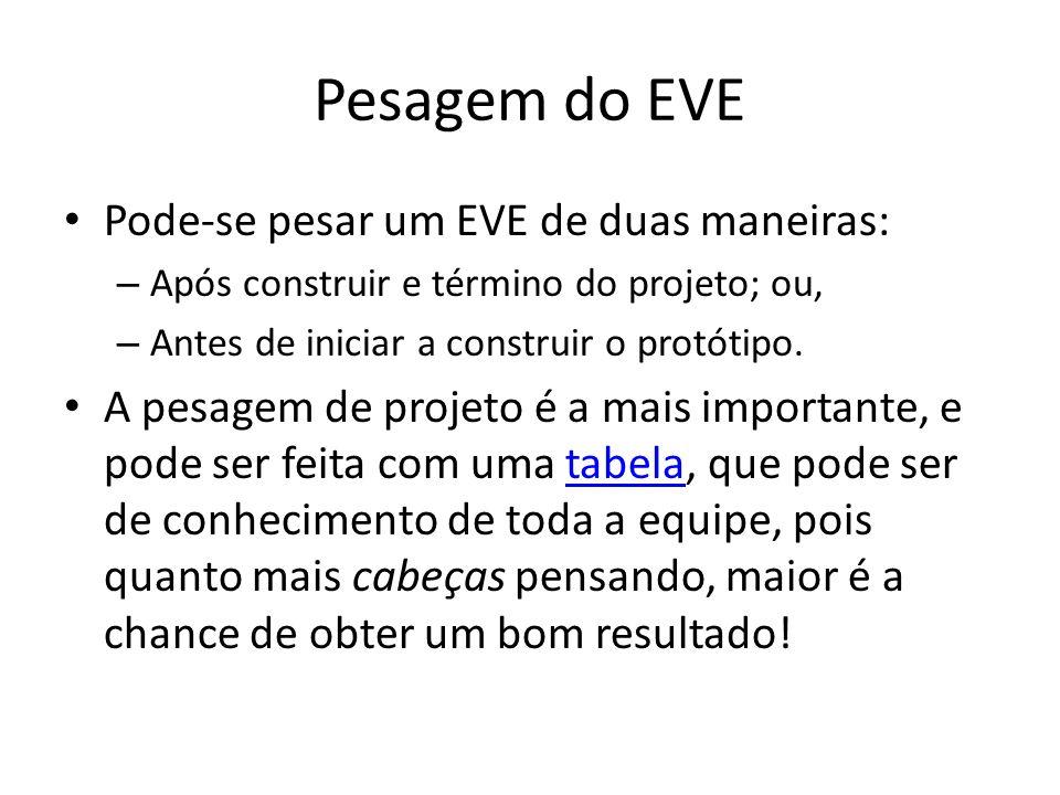 Pesagem do EVE Pode-se pesar um EVE de duas maneiras: – Após construir e término do projeto; ou, – Antes de iniciar a construir o protótipo. A pesagem