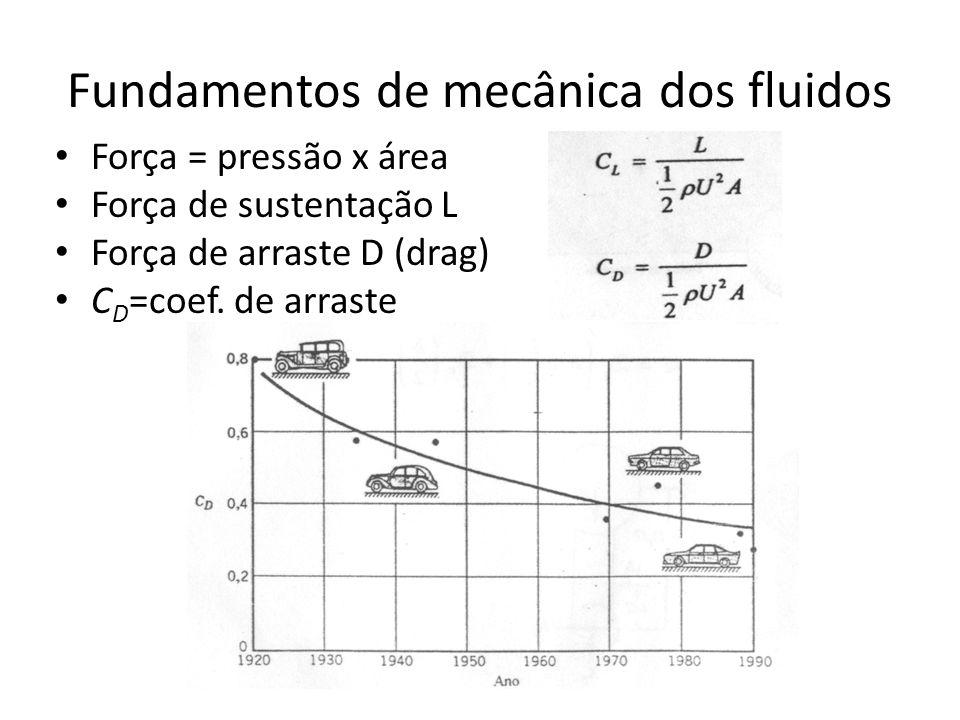 Fundamentos de mecânica dos fluidos Força = pressão x área Força de sustentação L Força de arraste D (drag) C D =coef. de arraste