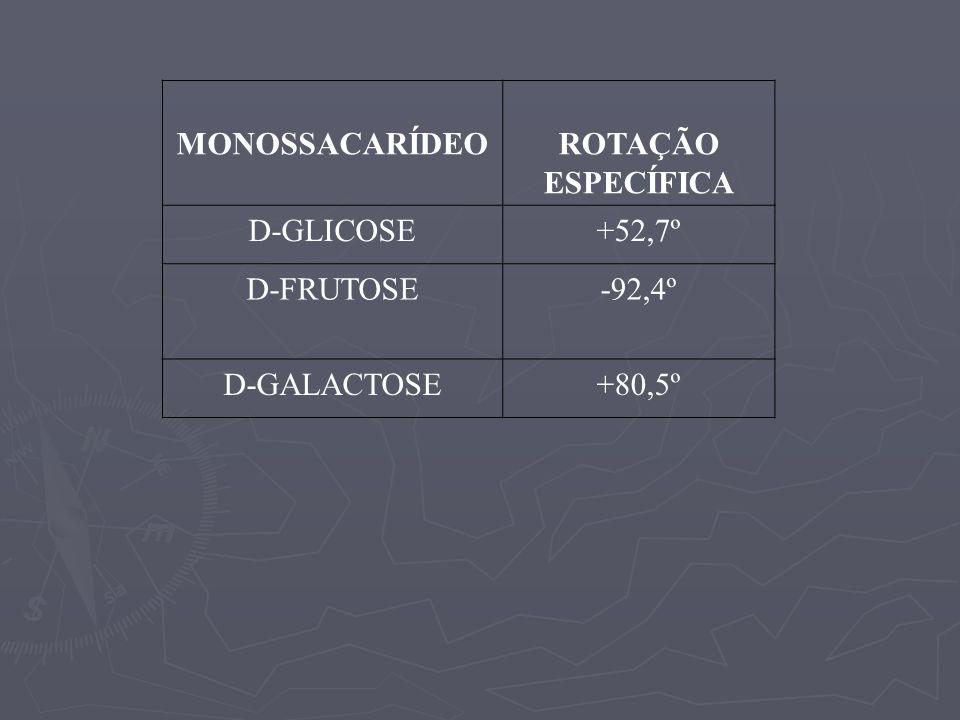 MONOSSACARÍDEOROTAÇÃO ESPECÍFICA D-GLICOSE+52,7º D-FRUTOSE-92,4º D-GALACTOSE+80,5º