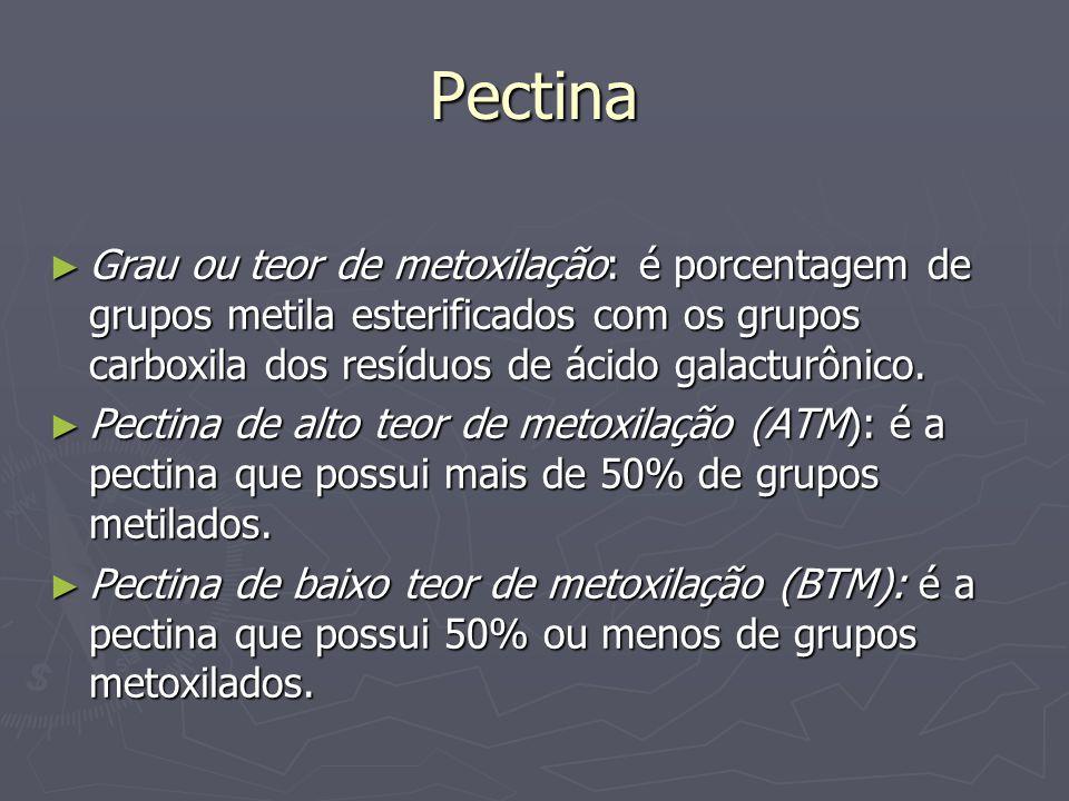 Pectina Grau ou teor de metoxilação: é porcentagem de grupos metila esterificados com os grupos carboxila dos resíduos de ácido galacturônico. Grau ou