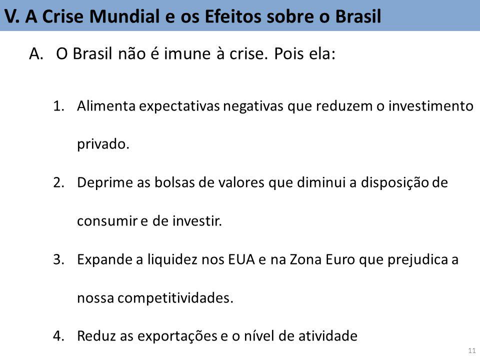 A.O Brasil não é imune à crise. Pois ela: 1.Alimenta expectativas negativas que reduzem o investimento privado. 2.Deprime as bolsas de valores que dim