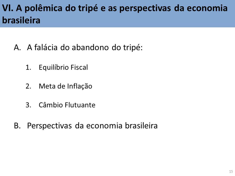 VI. A polêmica do tripé e as perspectivas da economia brasileira 15 A.A falácia do abandono do tripé: 1.Equilíbrio Fiscal 2.Meta de Inflação 3.Câmbio