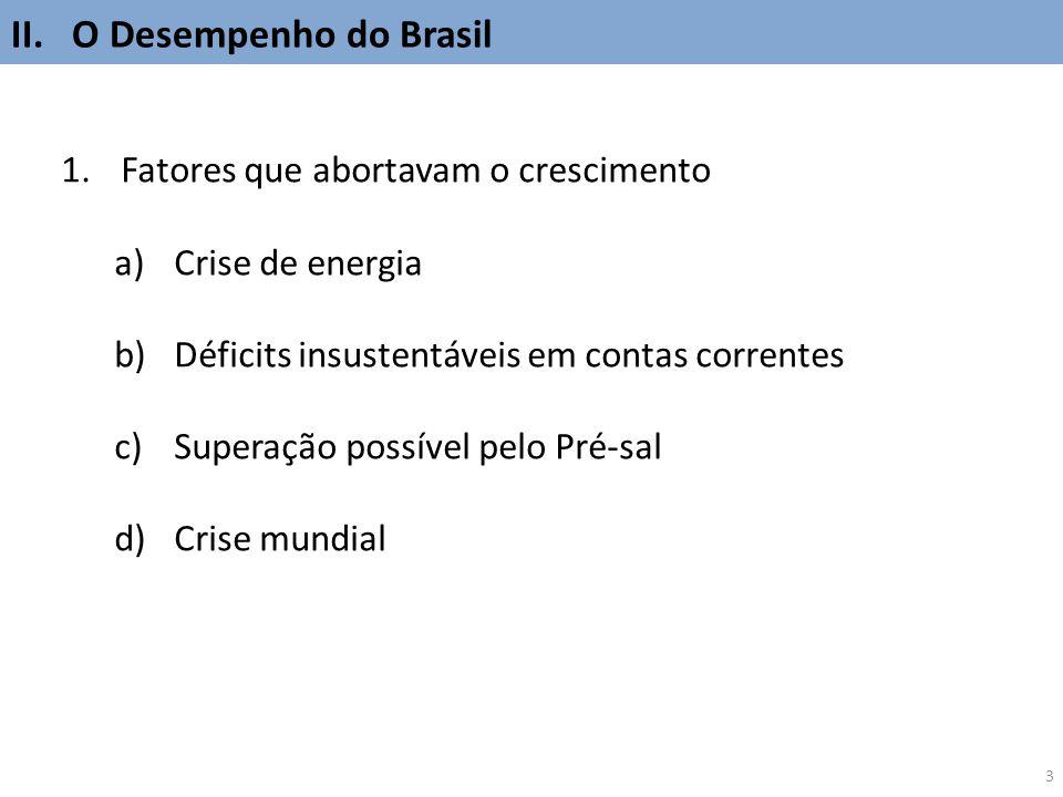 3 1.Fatores que abortavam o crescimento a)Crise de energia b)Déficits insustentáveis em contas correntes c)Superação possível pelo Pré-sal d)Crise mun