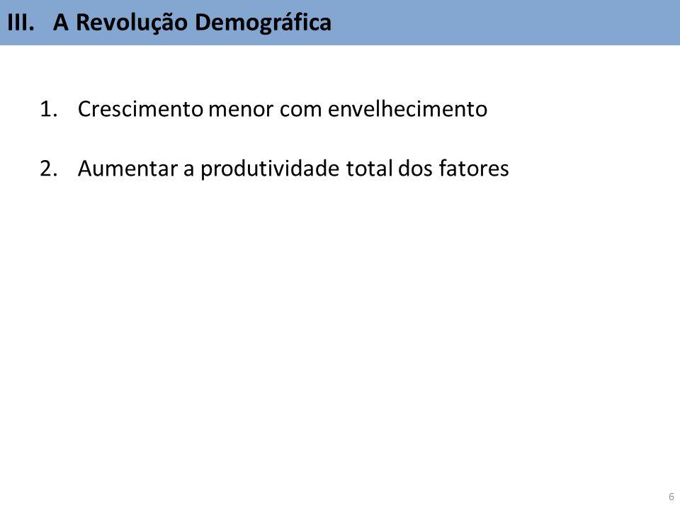 6 1.Crescimento menor com envelhecimento 2.Aumentar a produtividade total dos fatores III. A Revolução Demográfica