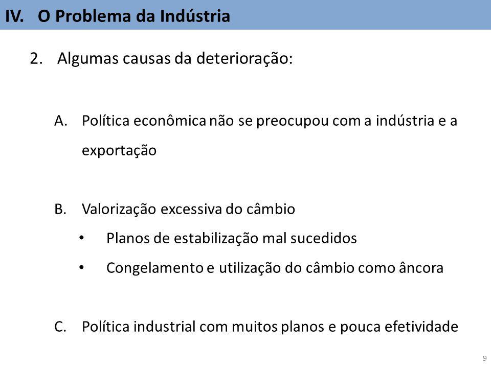 9 IV. O Problema da Indústria 2.Algumas causas da deterioração: A.Política econômica não se preocupou com a indústria e a exportação B.Valorização exc