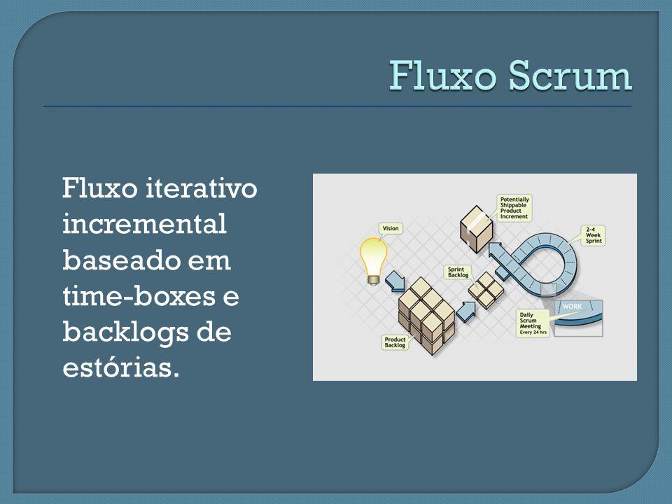 Fluxo iterativo incremental baseado em time-boxes e backlogs de estórias.