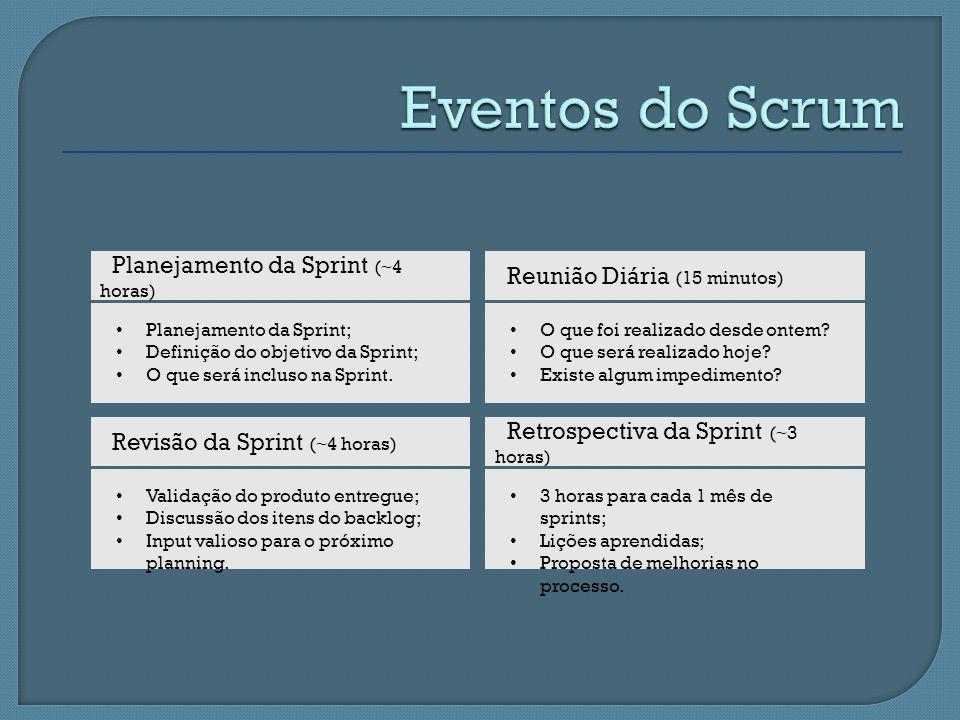 Planejamento da Sprint (~4 horas) Planejamento da Sprint; Definição do objetivo da Sprint; O que será incluso na Sprint. Reunião Diária (15 minutos) O