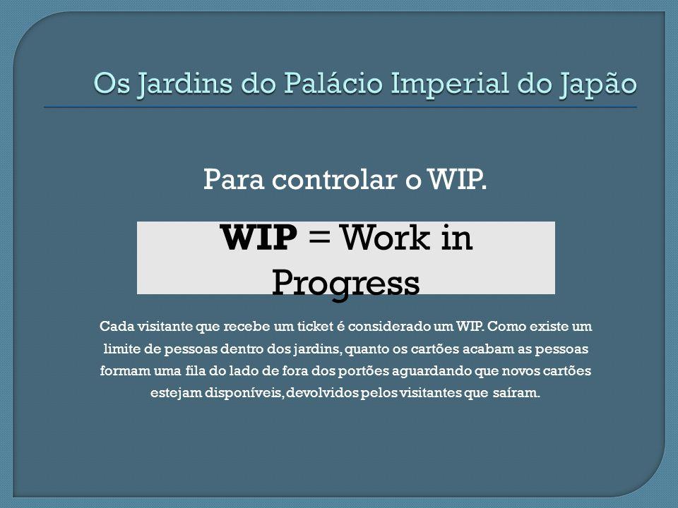 Para controlar o WIP. WIP = Work in Progress Cada visitante que recebe um ticket é considerado um WIP. Como existe um limite de pessoas dentro dos jar