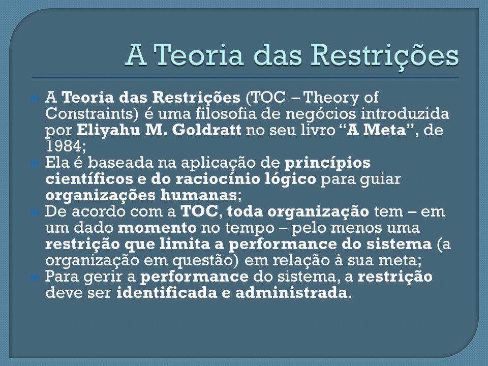 A Teoria das Restrições (TOC – Theory of Constraints) é uma filosofia de negócios introduzida por Eliyahu M. Goldratt no seu livro A Meta, de 1984; El