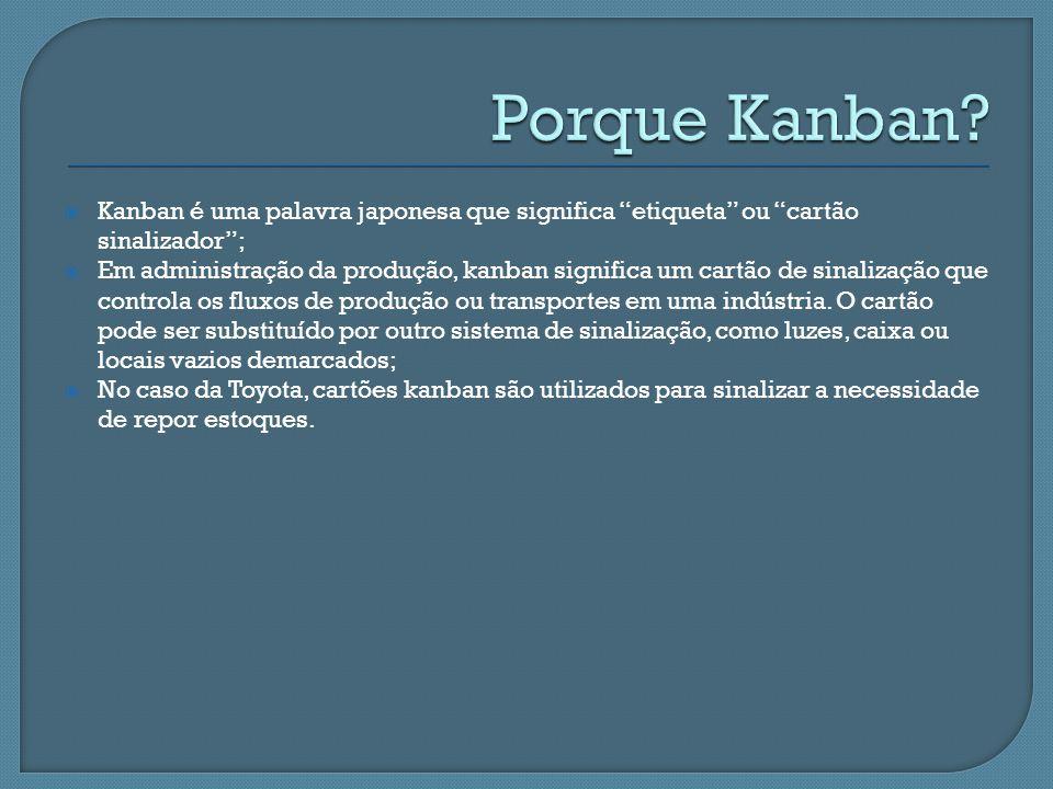 Kanban é uma palavra japonesa que significa etiqueta ou cartão sinalizador; Em administração da produção, kanban significa um cartão de sinalização qu