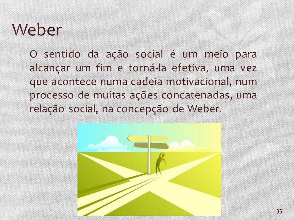 35 Weber O sentido da ação social é um meio para alcançar um fim e torná-la efetiva, uma vez que acontece numa cadeia motivacional, num processo de mu