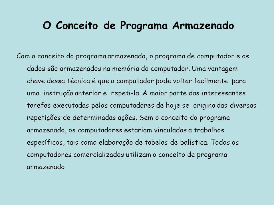 O Conceito de Programa Armazenado Com o conceito do programa armazenado, o programa de computador e os dados são armazenados na memória do computador.