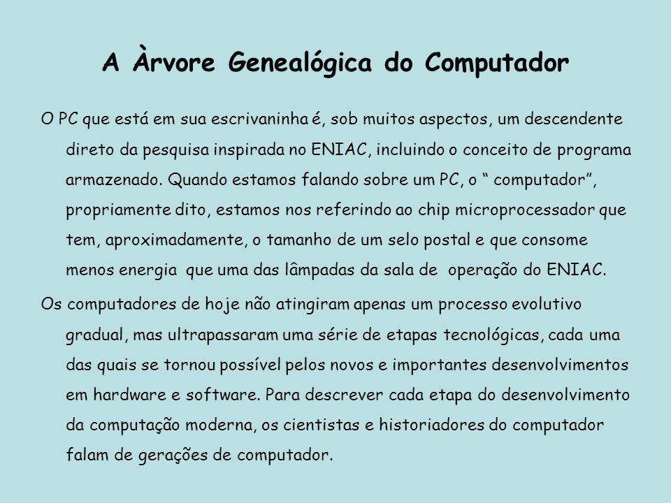 A Àrvore Genealógica do Computador O PC que está em sua escrivaninha é, sob muitos aspectos, um descendente direto da pesquisa inspirada no ENIAC, inc