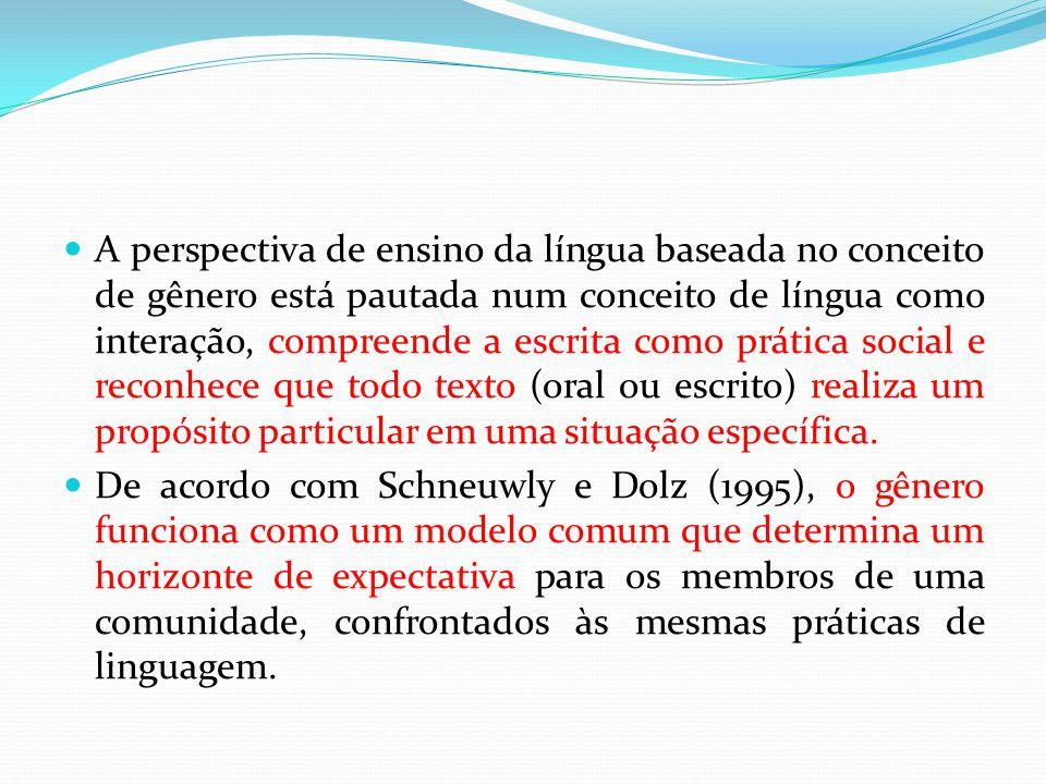 A perspectiva de ensino da língua baseada no conceito de gênero está pautada num conceito de língua como interação, compreende a escrita como prática