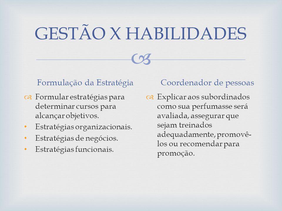 GESTÃO X HABILIDADES Formulação da Estratégia Formular estratégias para determinar cursos para alcançar objetivos. Estratégias organizacionais. Estrat