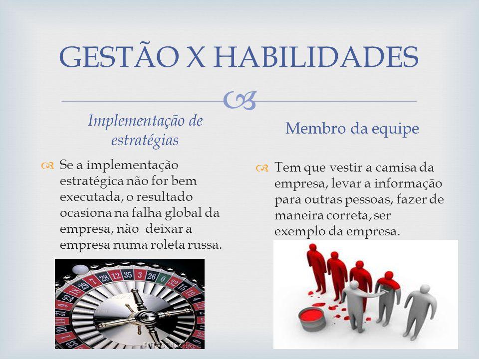 GESTÃO X HABILIDADES Implementação de estratégias Se a implementação estratégica não for bem executada, o resultado ocasiona na falha global da empres