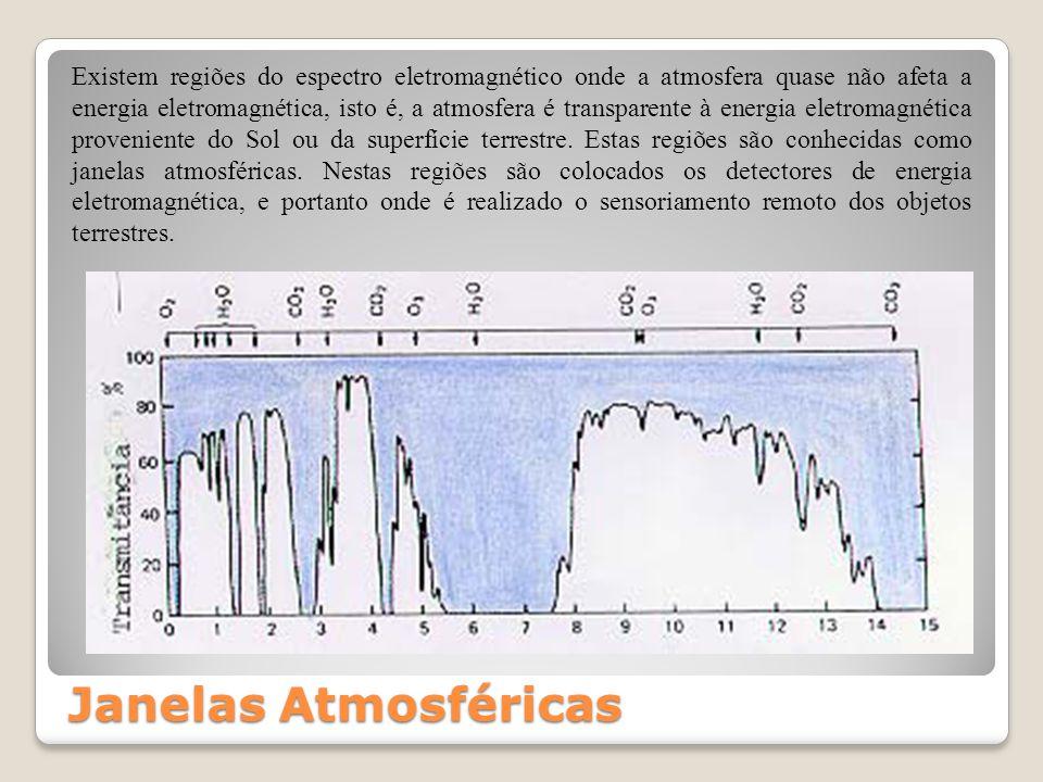 Janelas Atmosféricas Existem regiões do espectro eletromagnético onde a atmosfera quase não afeta a energia eletromagnética, isto é, a atmosfera é tra