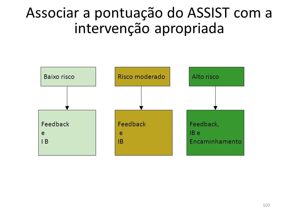 100 Associar a pontuação do ASSIST com a intervenção apropriada Baixo riscoRisco moderadoAlto risco Feedback e I B Feedback e IB Feedback, IB e Encami