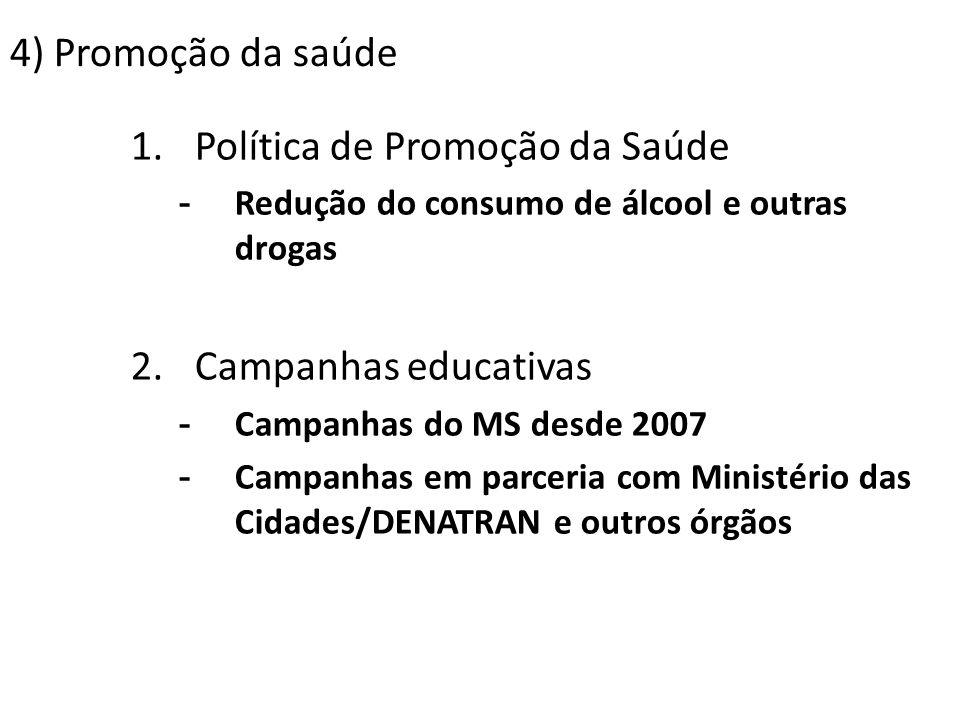 1.Política de Promoção da Saúde - Redução do consumo de álcool e outras drogas 2.Campanhas educativas - Campanhas do MS desde 2007 - Campanhas em parc